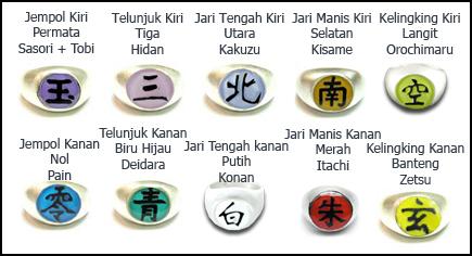 [Image: AkatsukiRingseditfix.jpg]