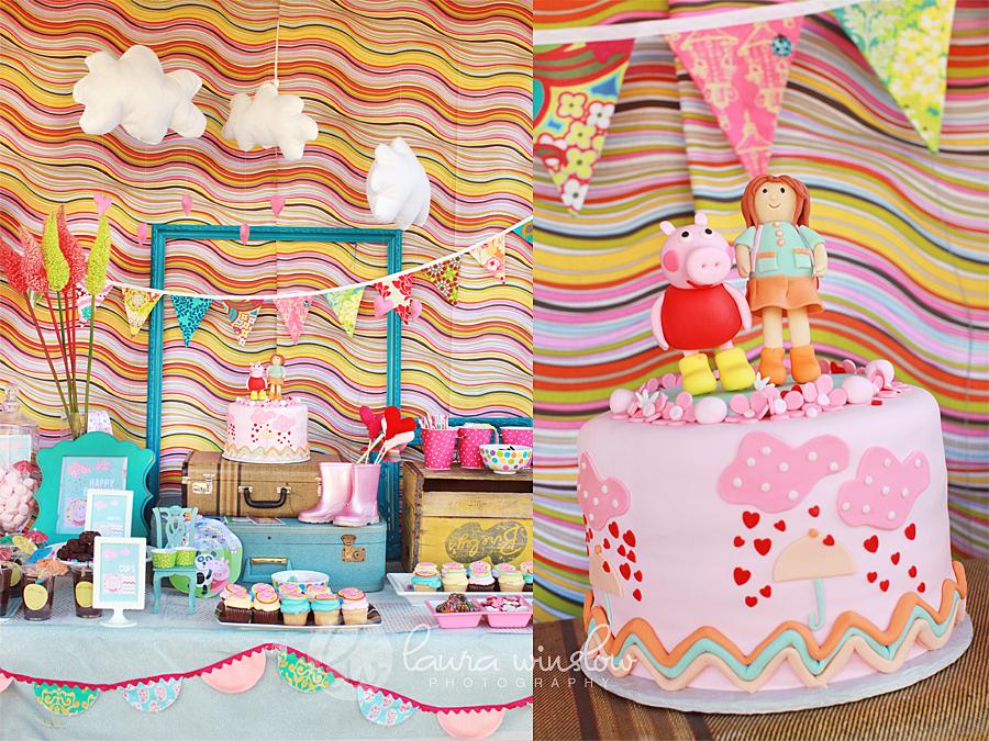 Торты ребенку на день рожденияы с фото
