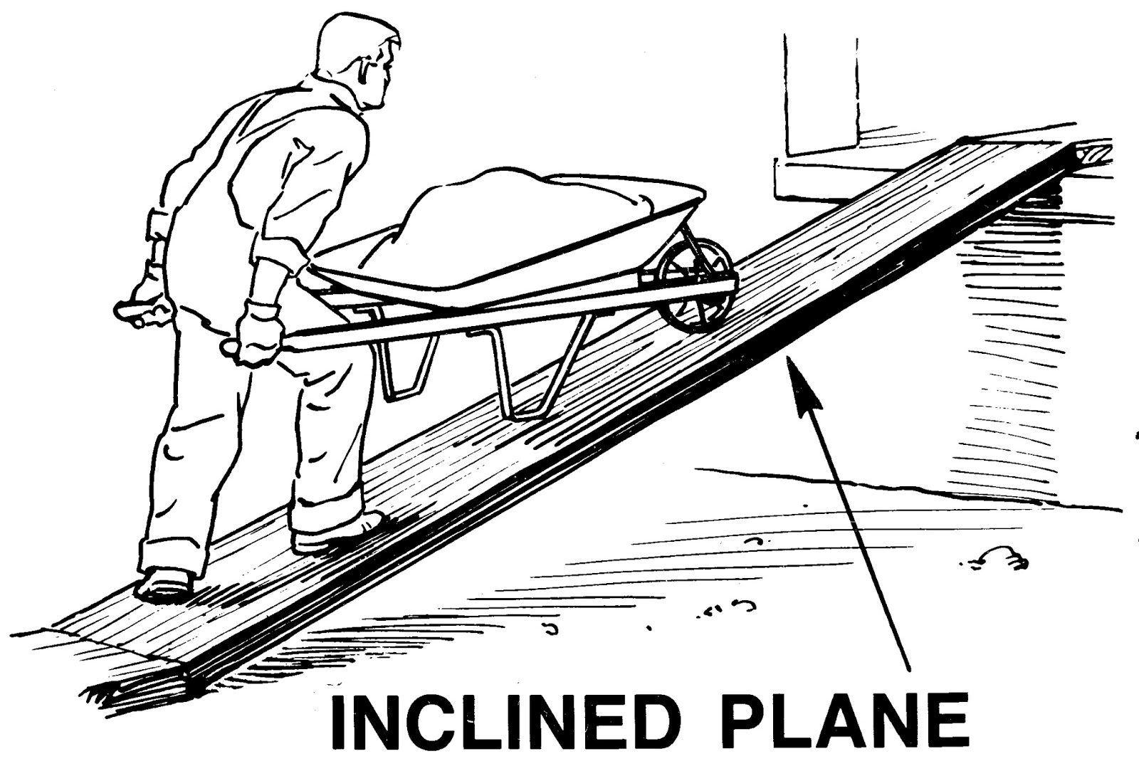 simple machine inclined plane