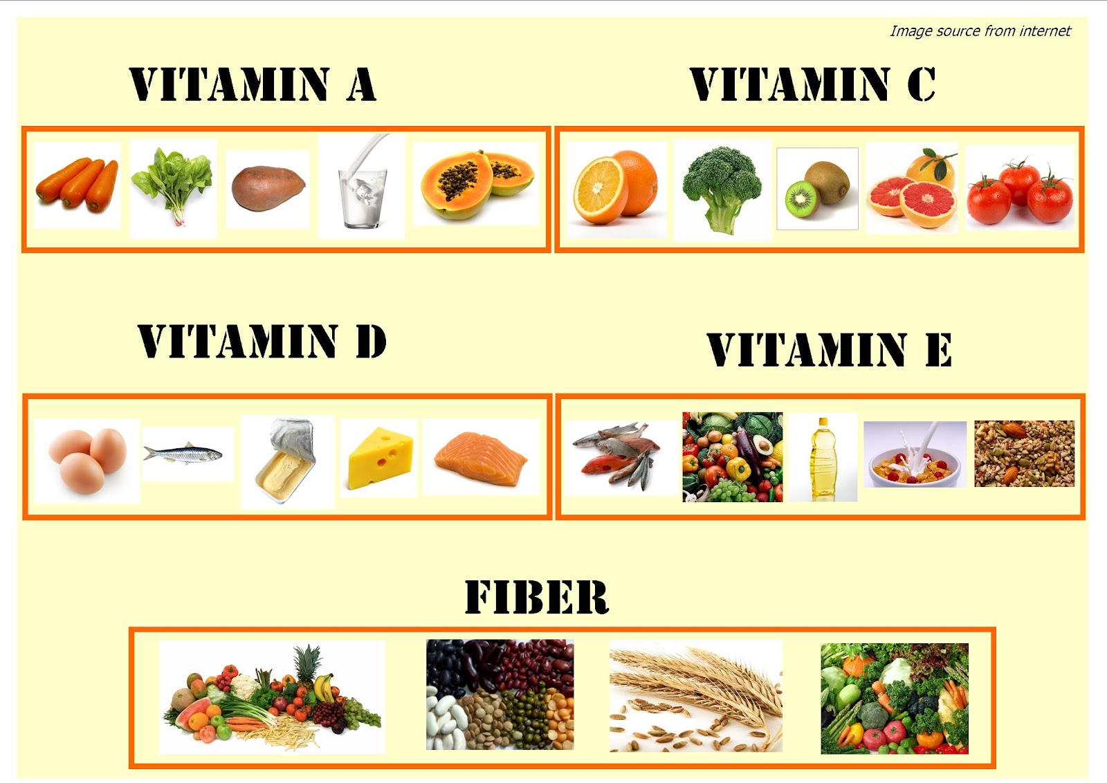Fruits And Vegetables Containing Vitamin E Enuca anti ageing skin care what works best friday 1 june 2012 workwithnaturefo