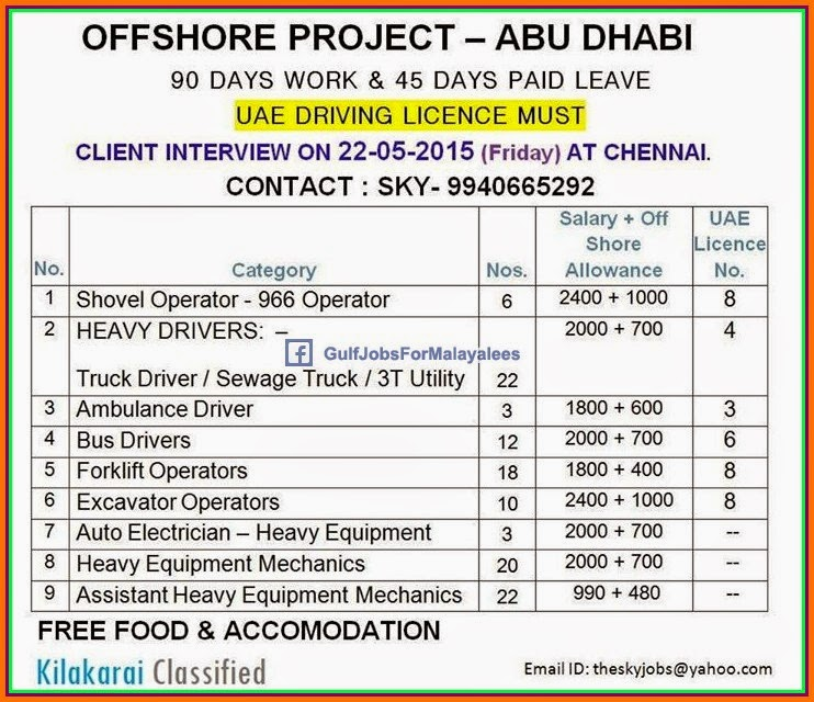 offshore project abudhabi job vacancies gulf jobs for malayalees. Black Bedroom Furniture Sets. Home Design Ideas