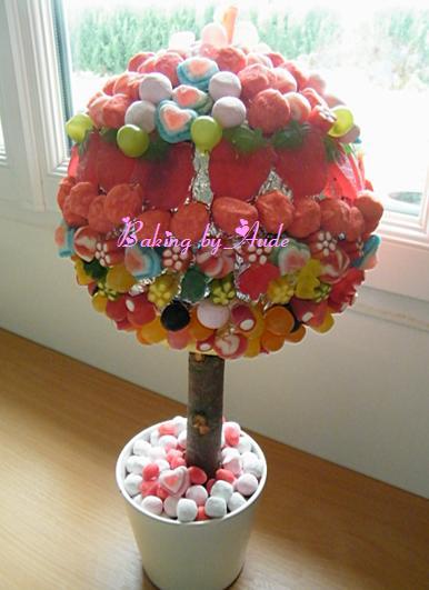 http://3.bp.blogspot.com/-9eVpb7RMCDs/TnZgGNmQ4hI/AAAAAAAABdk/IMUtFOSf86E/s1600/arbre+a+bonbons.jpg
