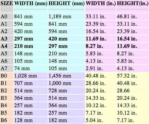 Paper Weight Conversion Chart Research Paper Help