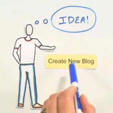 Panduan Memulai Bagaimana Mendapatkan Penghasilan dari Internet Melalui Blog