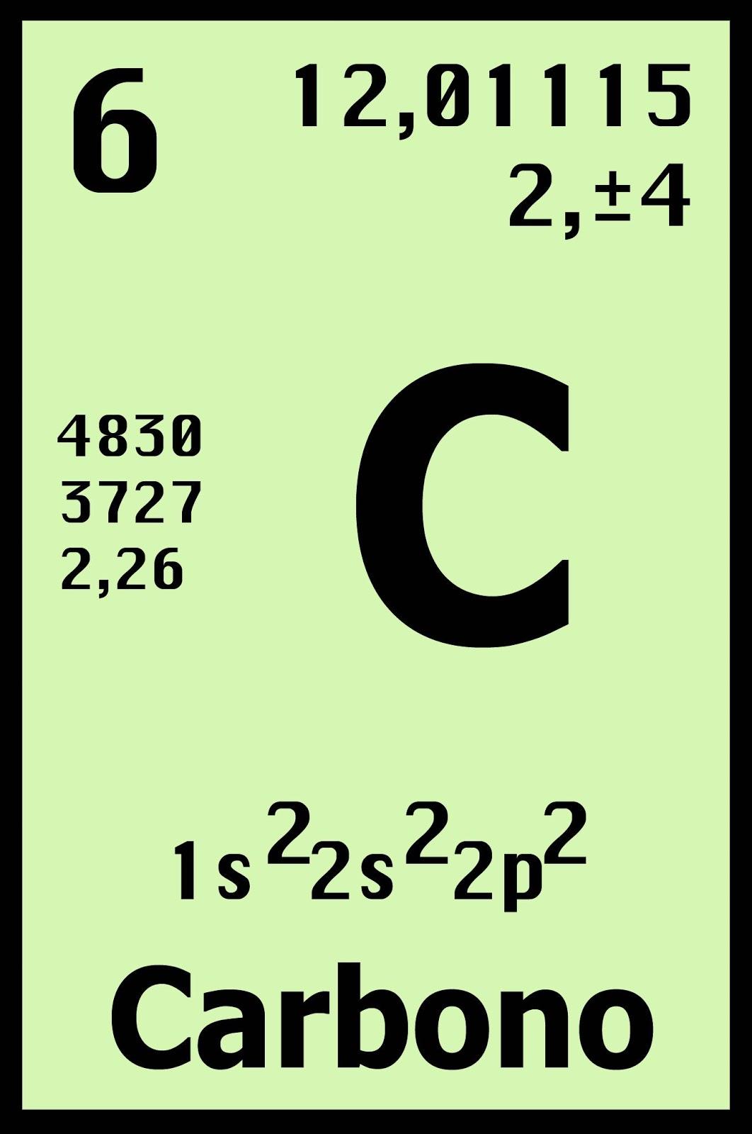 Sara qumica tabla peridica smbolo qumico c nmero atmico 6 masa atmica 120107 periodo 2 configuracin electrnica 1s2 2s2 2p6 valencia 24 4 nombre nitrgeno urtaz Image collections