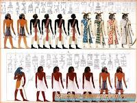 Fakta Sejarah Pakaian