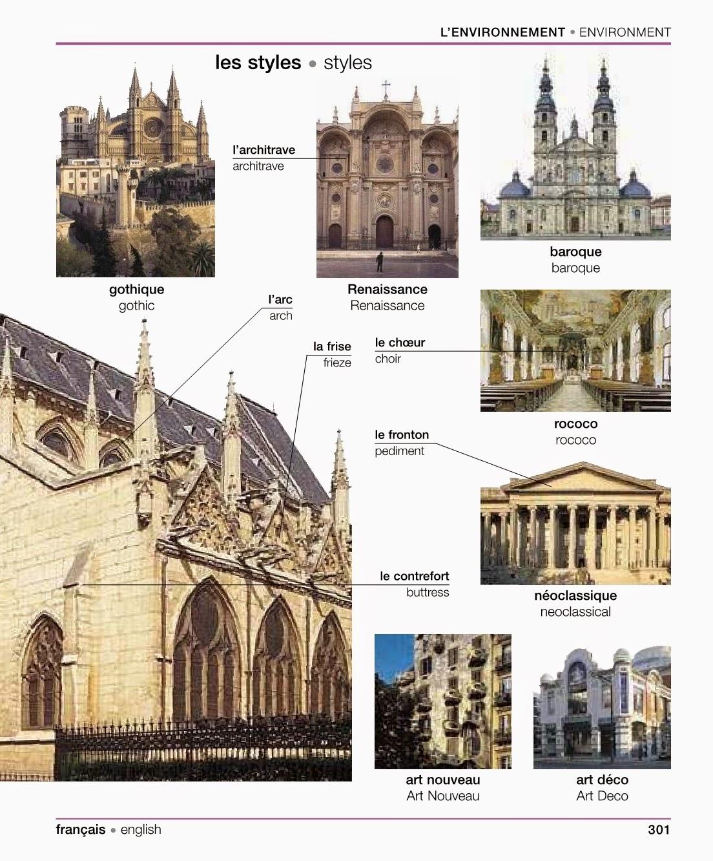 L 39 environnement for Dictionnaire architecture