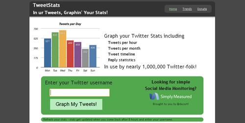 analiza tus Twitter y recibe un informe gratis con TweetStats