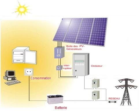 Matlablog comment a marche l 39 nergie solaire photovolta que - L energie solaire comment ca marche ...