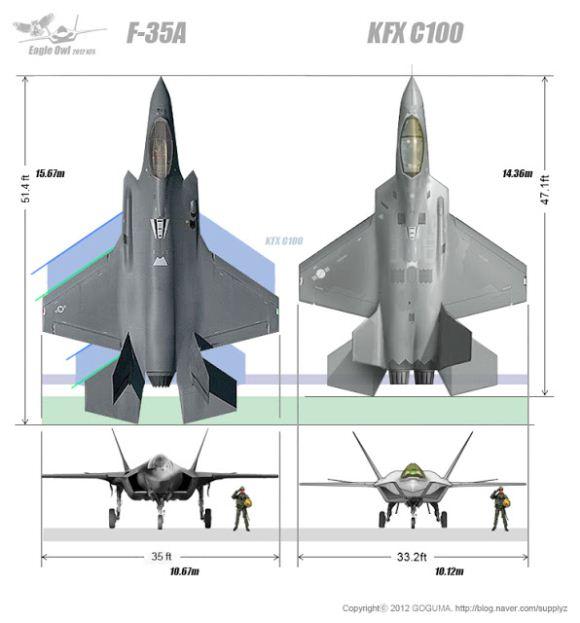 KFX model