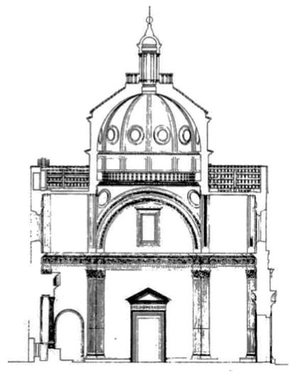Larchitettura Del Quattrocento Cinquecento E Seicento Santa Maria