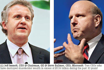 Jeff Immelt and Steve Ballmer