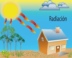 Propagación del calor radiación