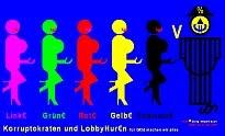 Bundeskanzlerin der Lobbyisten
