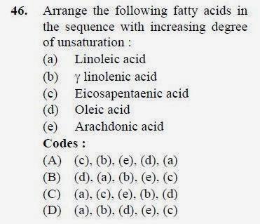2012 December UGC NET in Home Science, Paper III, Question 46