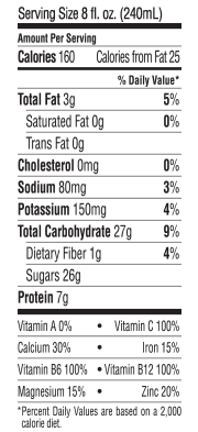 Chai nutrition