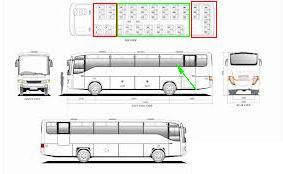 Bagian Hijau aman dan nyama pada bus