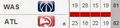 Hawks vs Wizards box score May 13 2015