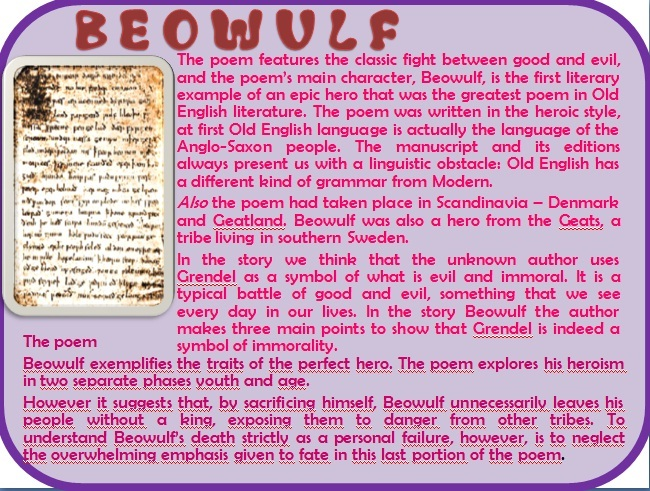greed in the story of beowulf One of the central themes of beowulf, embodied by its title character, is loyalty at every step of his career, loyalty is beowulf's guiding virtue beowulf comes to the assistance of the danes (scyldings) for complicated reasons.