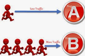 How to increase  traffic?