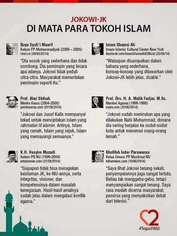 Jokowi dimata Tokoh Islam