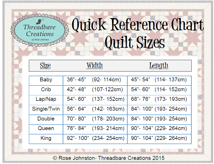 Each quilt size includes a suggested width and length range and I ...