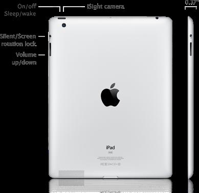 Back of iPad 3