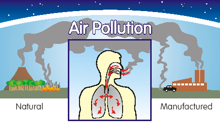 Air pollution and asthma c omplaints people with asthma can