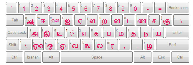 Learn typing in tamil