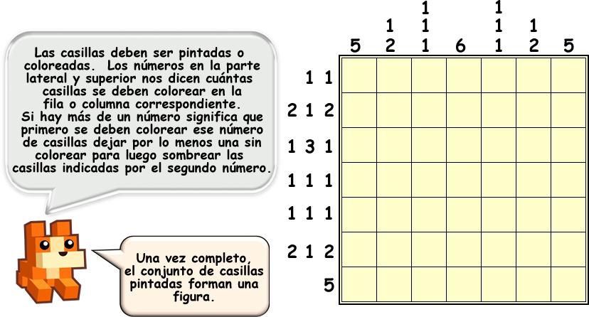 Retos matemáticos, desafíos matemáticos, juegos de lógica, juegos de ingenio, matemática divertida, problemas matemáticos, Nonogramas, Variantes del Sudoku