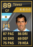 Carlos Tevez (IF1) 89 - FIFA 12 Ultimate Team Card