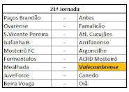 Próxima Jornada - 21ª