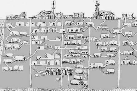Derinkuyu map, diagram, ancient, underground city Turkey