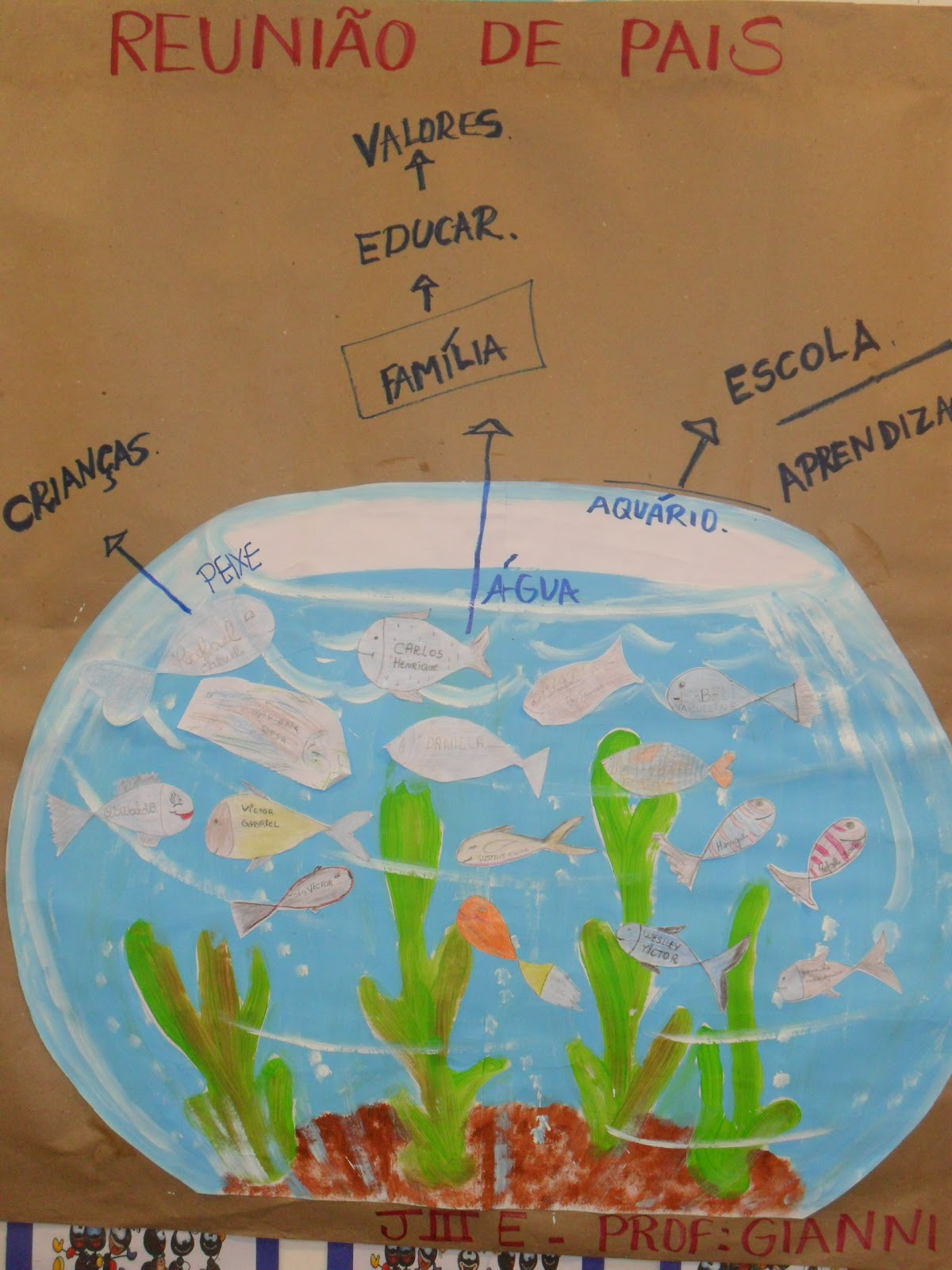 Well-known Educação Infantil em Foco!!: Dinâmicas para reunião de pais XS45