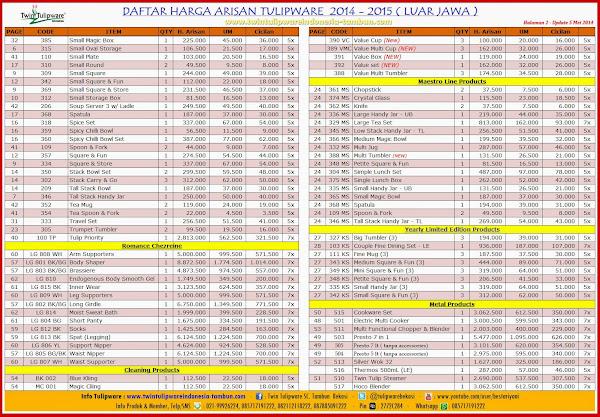 daftar harga arisan tulipware tupperware 2014-2015 luar jawa