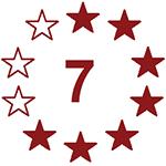 Kate & Leopold: 7 von 10 Sterne