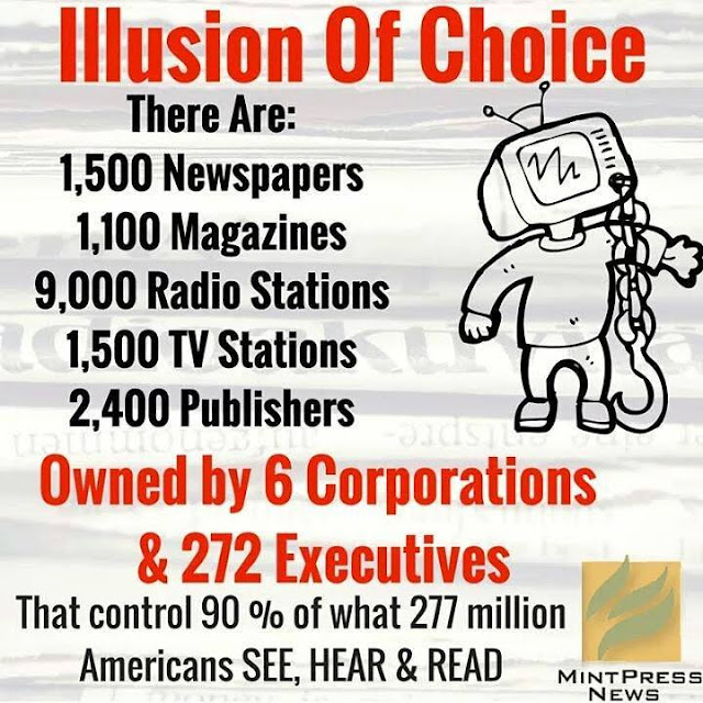Graphic:  There are 1500 newspapers, 1100 magazine, 9000 radio stations, 1500 TB stations, 2400 publishers, owned by 6 corporations and 272 executives that control 90% of what 277 million Americans see, hear, and read.