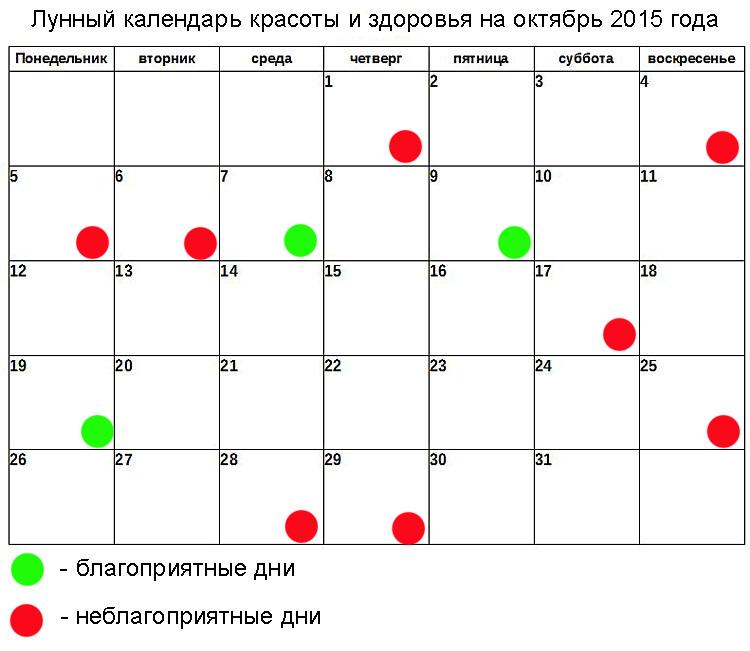 Стрижки по лунному календарю 2017-2018 октябрь