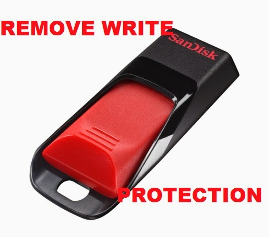 sd card write protected