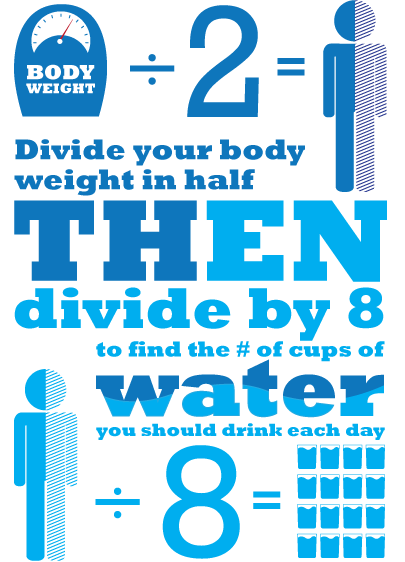 how many ounces of water to drink