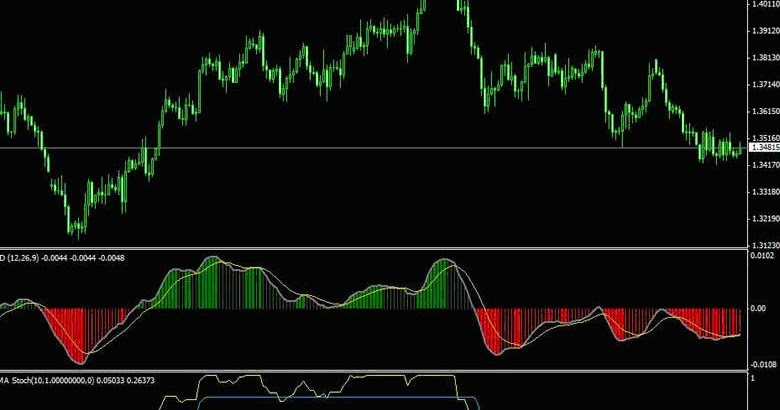 Basic forex trading rules