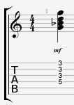 Gm guitar chord
