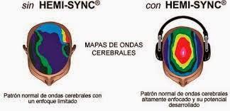 Audios Hemi-Sync gratis para hacer un Viaje Astral