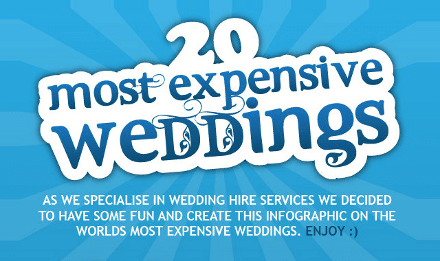 Image: 20 Most Expensive Weddings