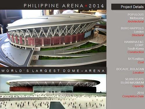 Philippine Arena Bocaue, Bulacan