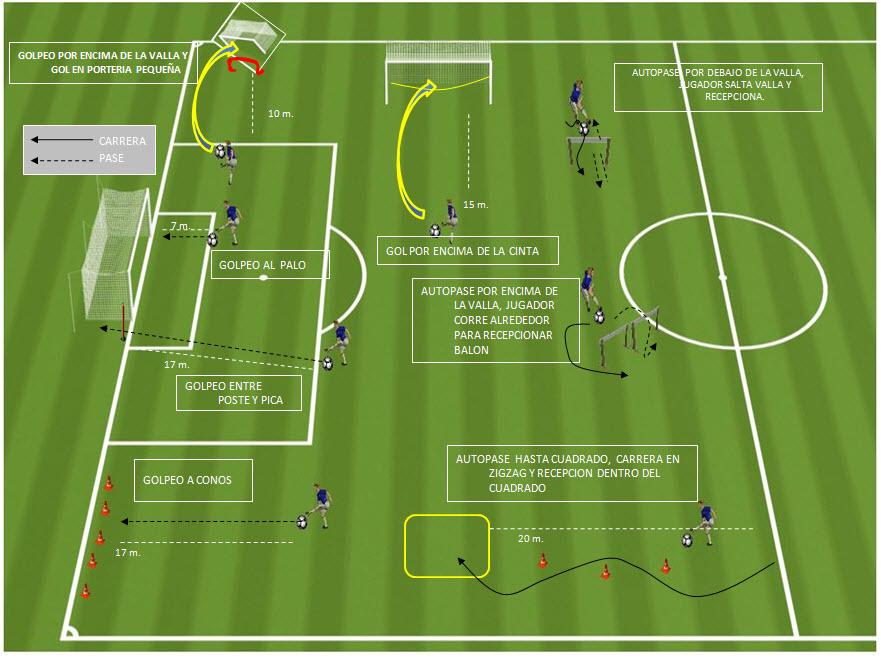 Circuito De Resistencia Futbol : Almogia el de chico circuito tÉcnico golpeo y