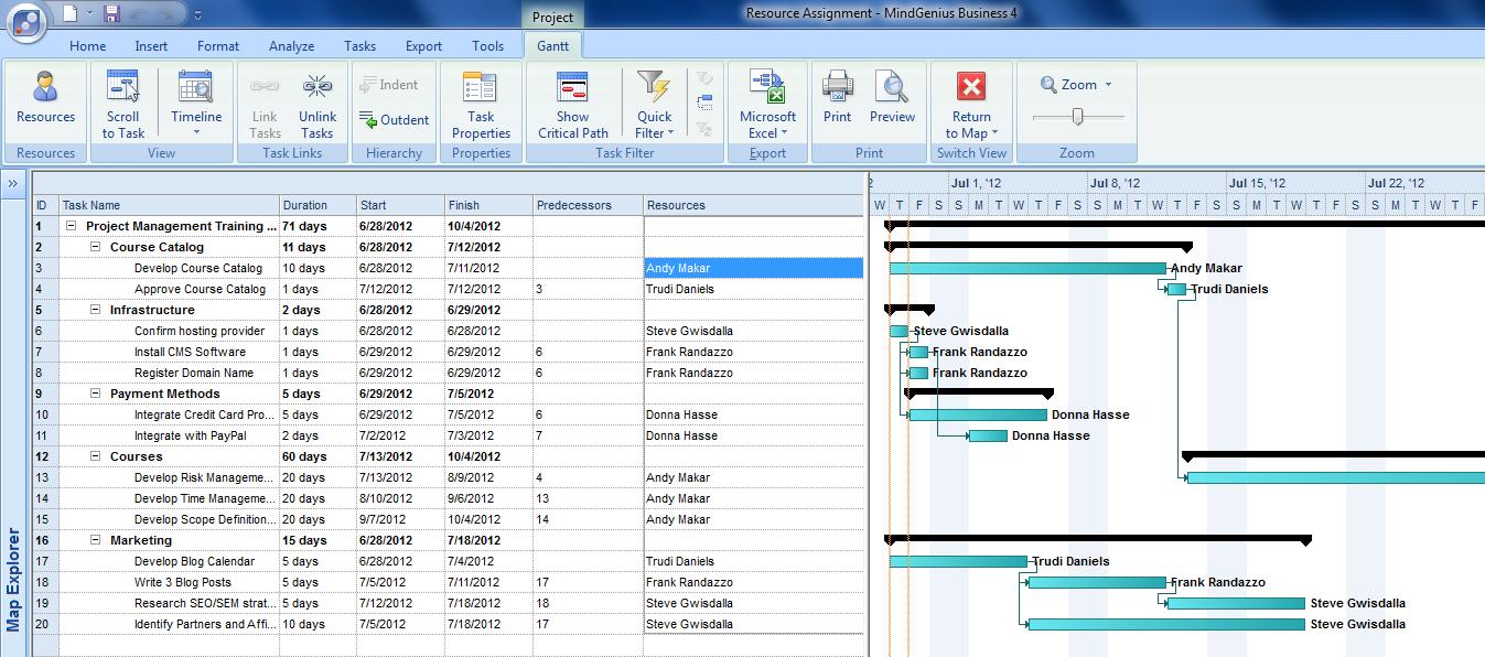 Mindgenius documents figure 7 assign resources in gantt view geenschuldenfo Images