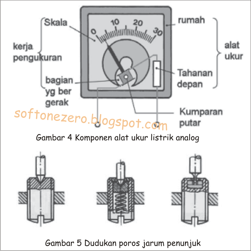 alat ukur listrik analog