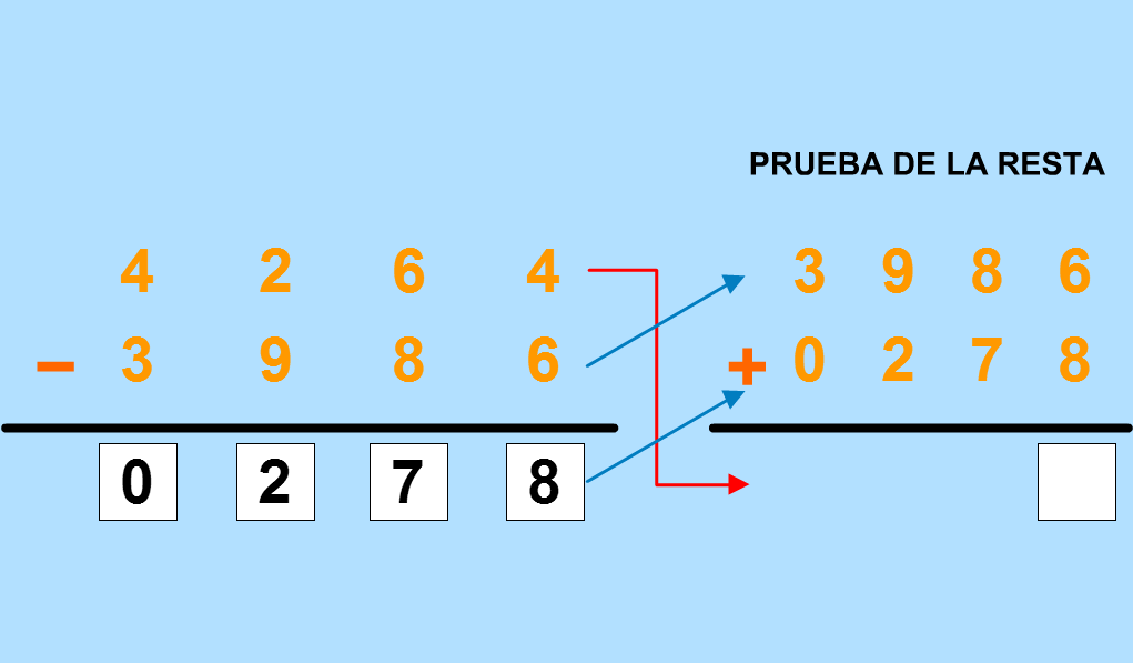 http://www.primerodecarlos.com/TERCERO_PRIMARIA/archivos/Anaya3Mates/3/7.swf
