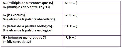 Matemticas quinto grado actividad 2 operaciones entre conjuntos representa lso datos en la situacin en un diagrama de venn luego colorea la union y completa ccuart Choice Image